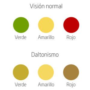 El daltonismo